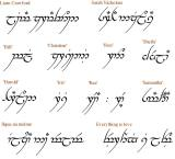 How To Get By In Elvish